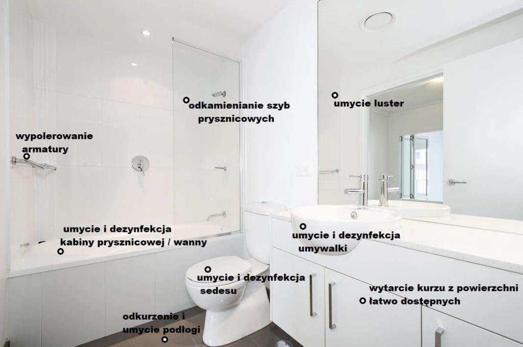 bathroom standart 1024x680