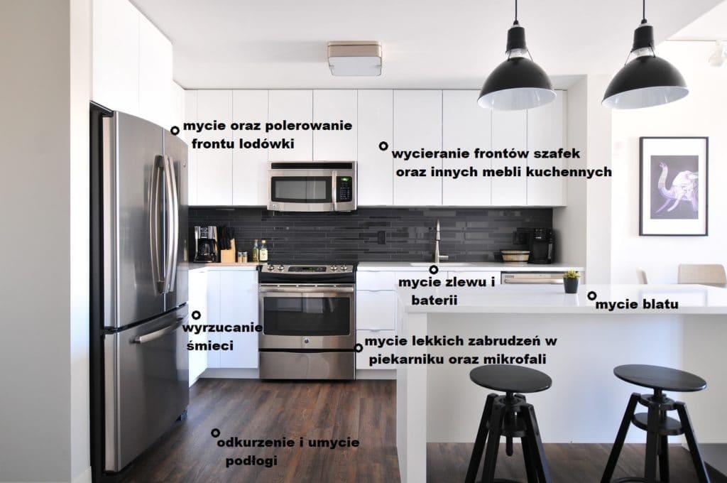 kitchen standart 1024x680