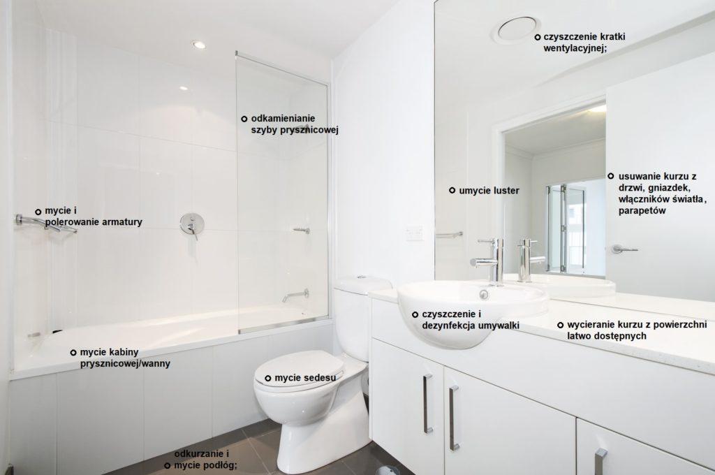 okamienia kabiny prysznicowej